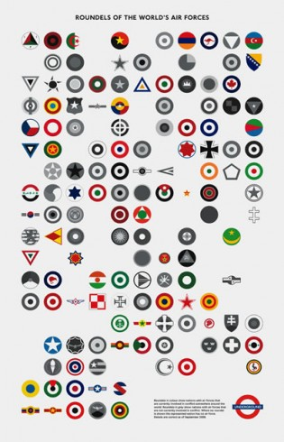 Jamie Shovlin - Untitled (Roundels of the World